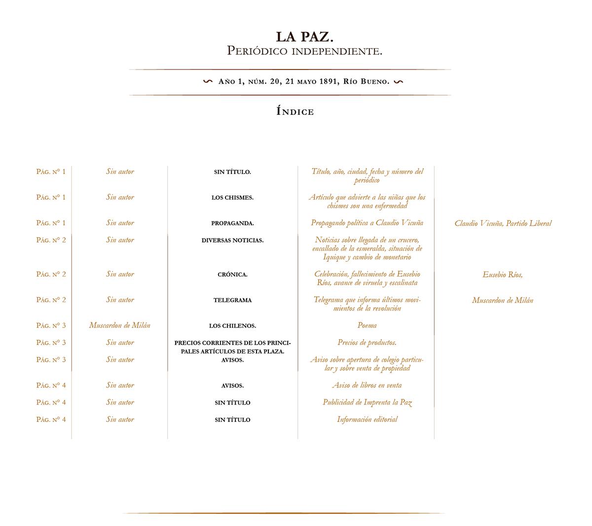 La Paz no. 20