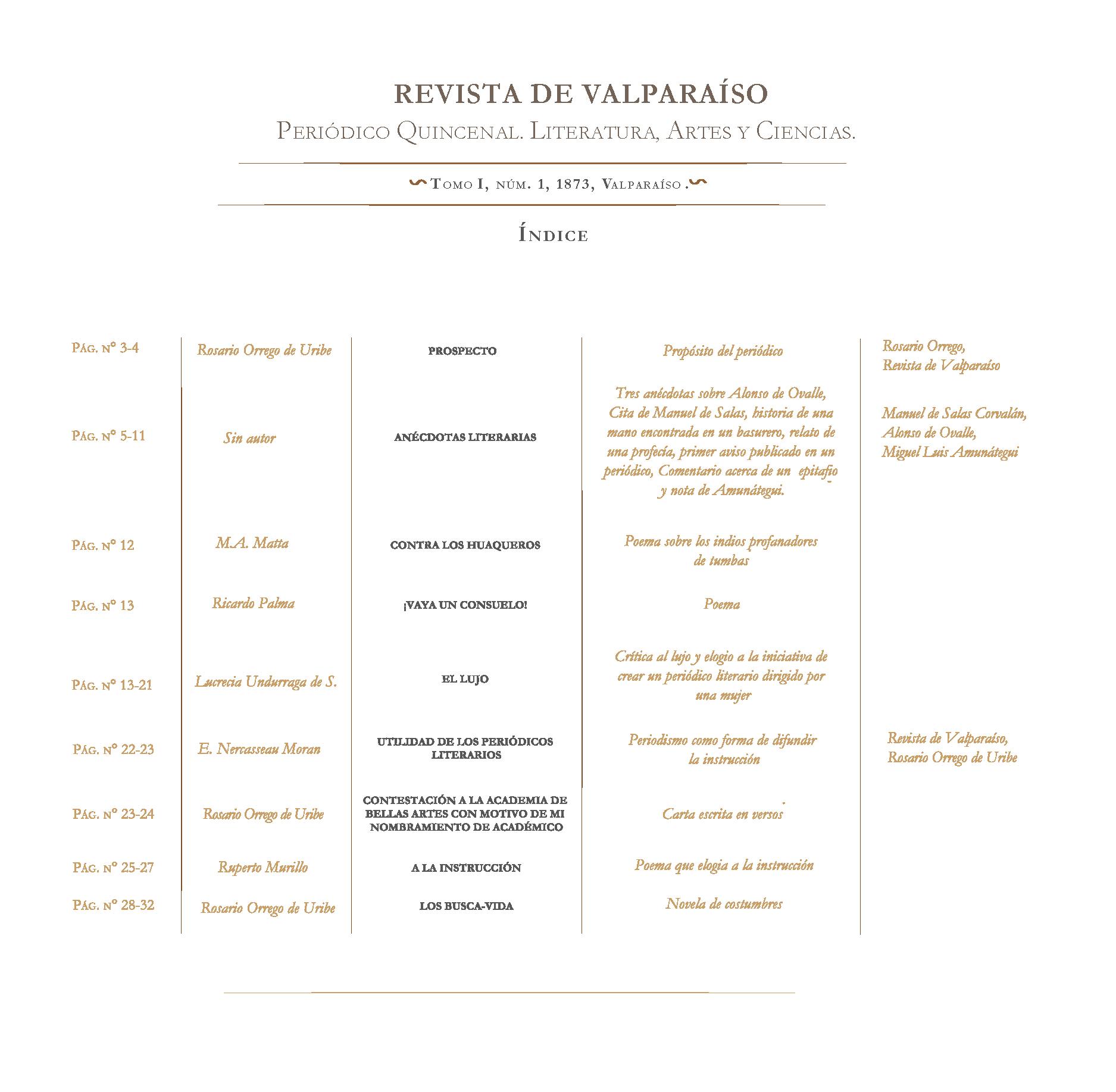 Revista de Valparaíso nº 1