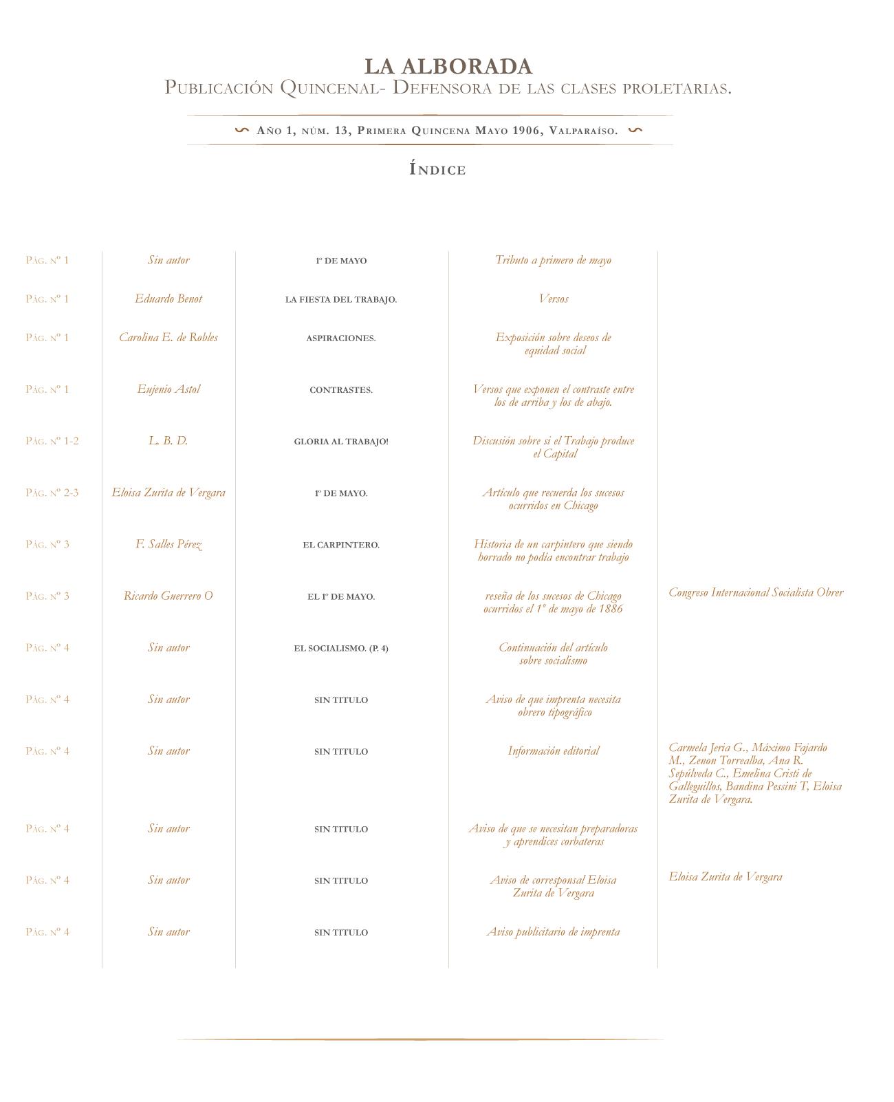 La Alborada nº 13