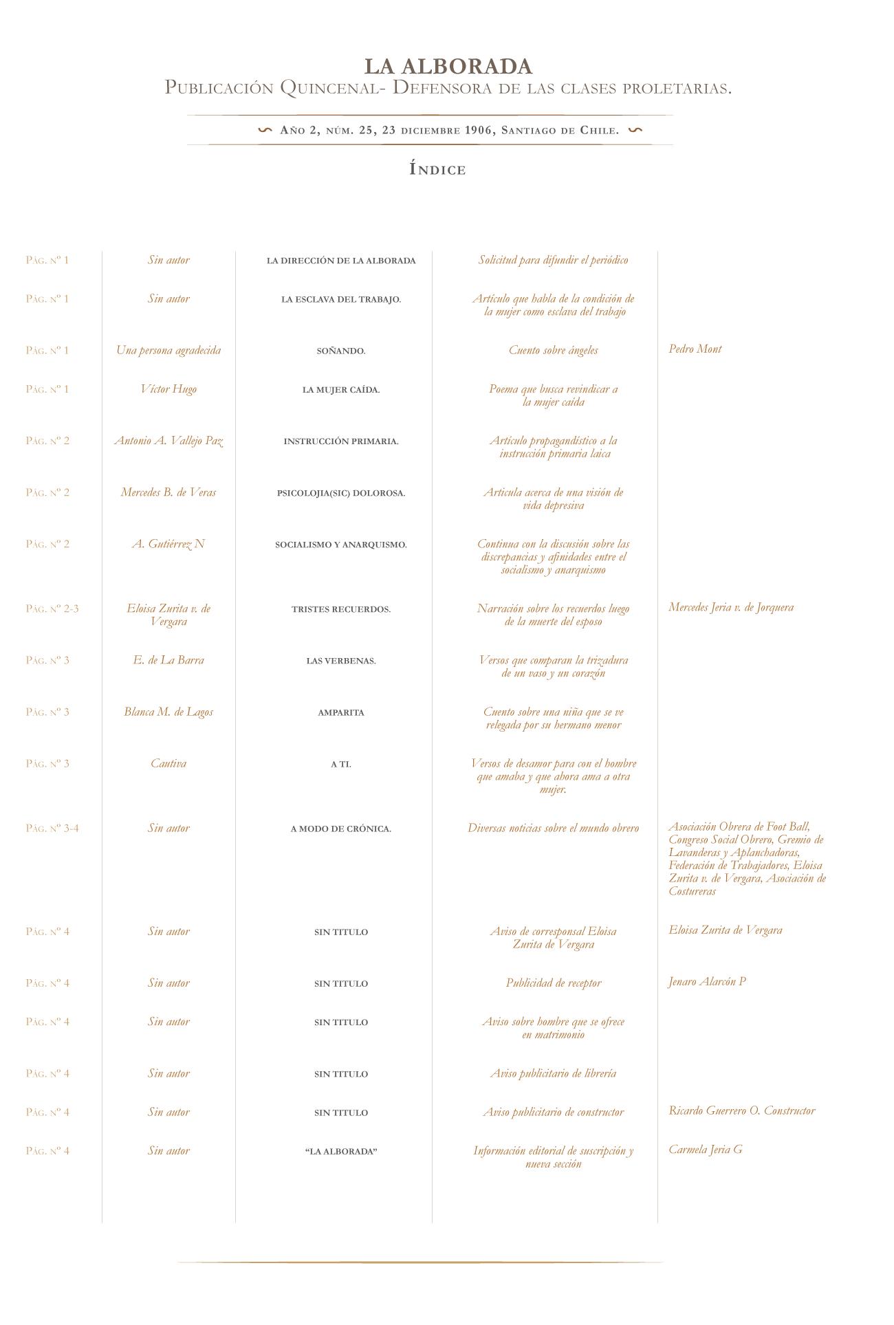 La Alborada nº 25