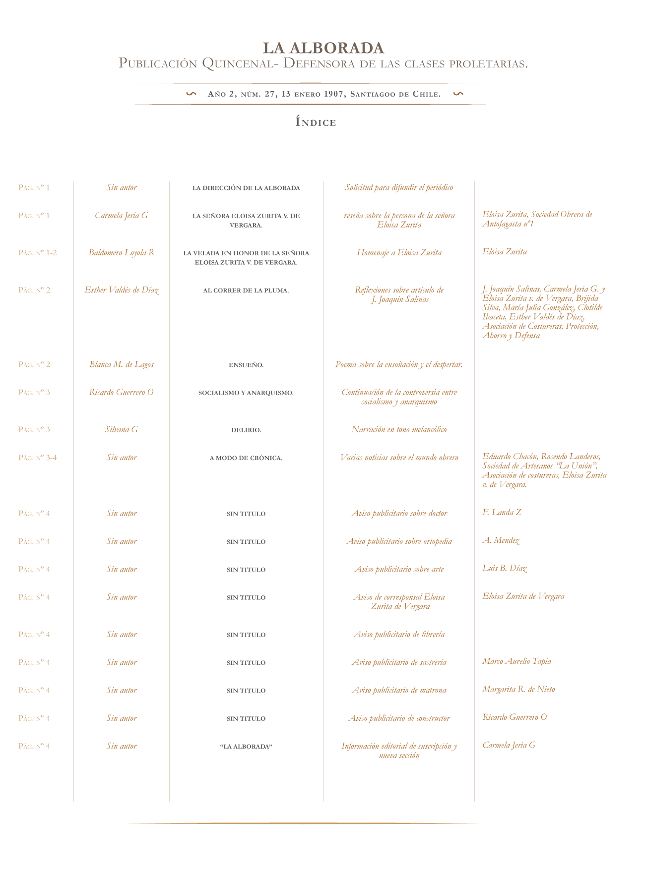 La Alborada nº 27