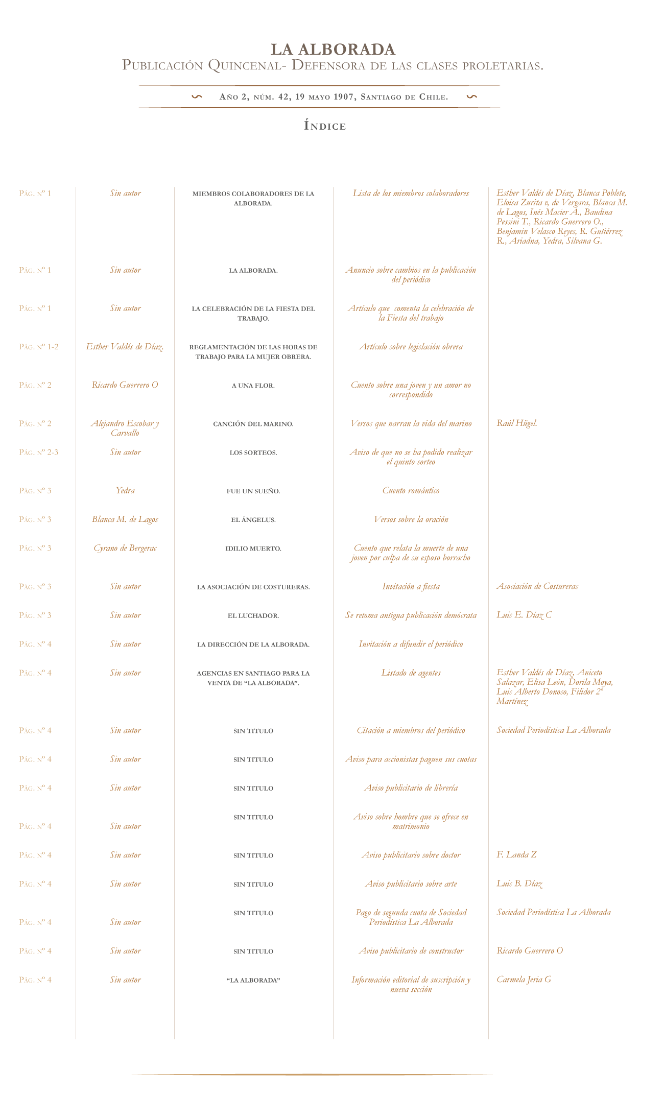 La Alborada nº 42