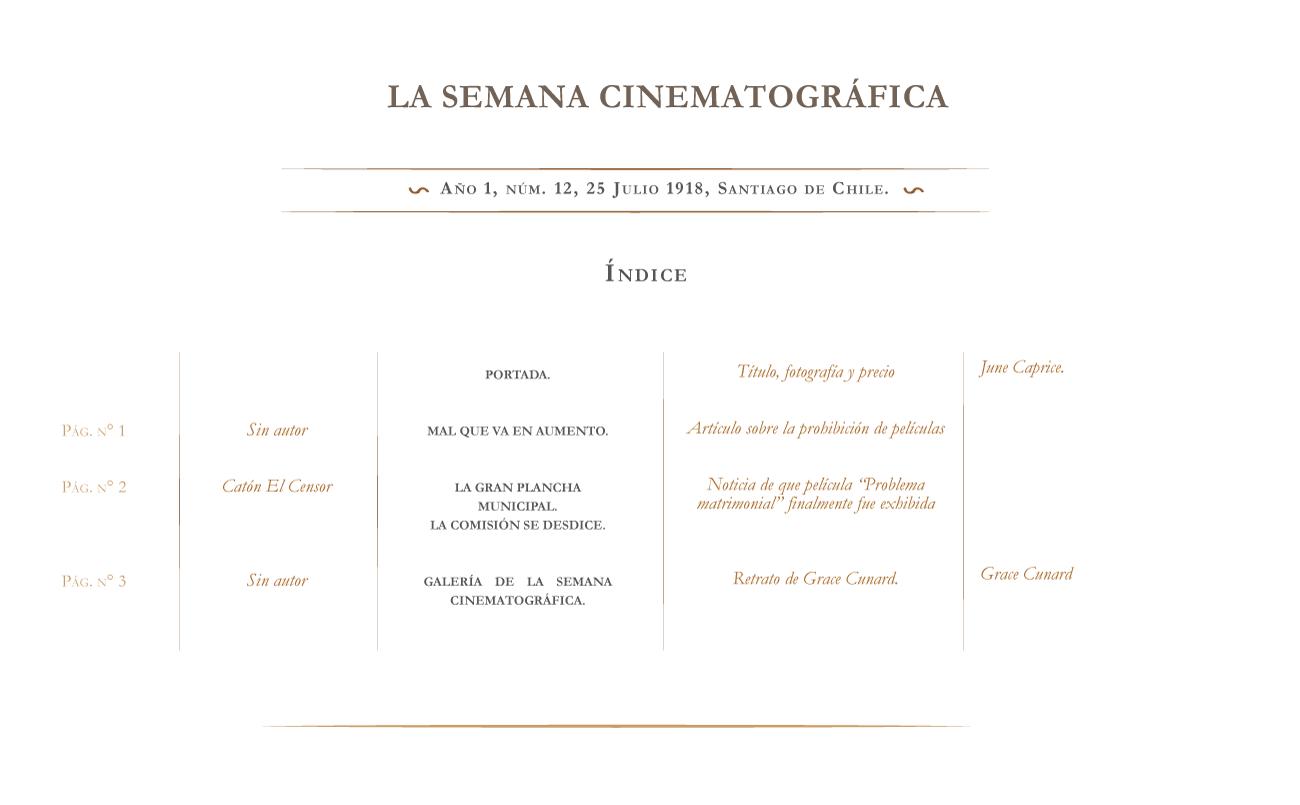 La Semana Cinematográfica nº 12