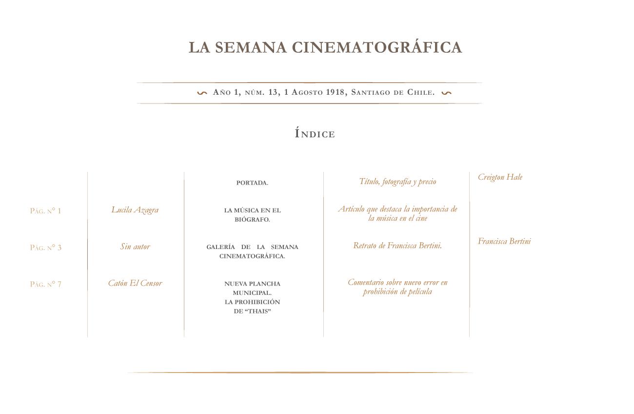 La Semana Cinematográfica nº 13