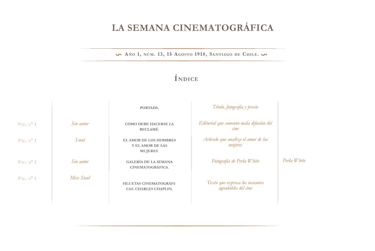 La Semana Cinematográfica nº 15