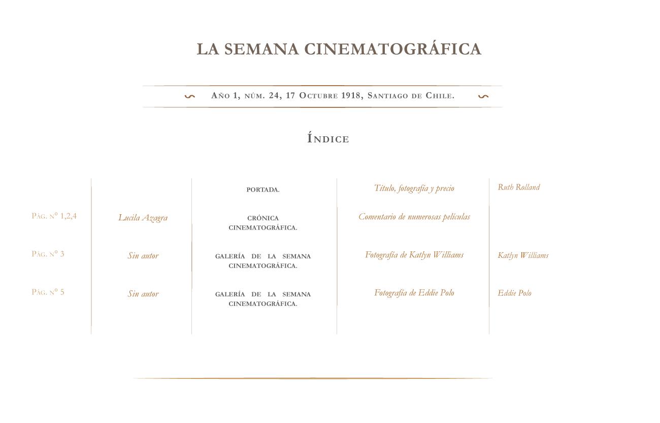 La Semana Cinematográfica nº 24