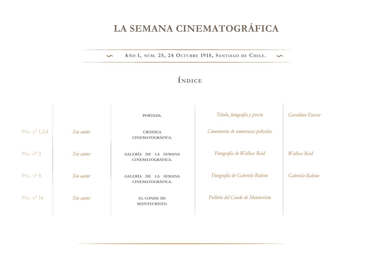 La Semana Cinematográfica nº 25