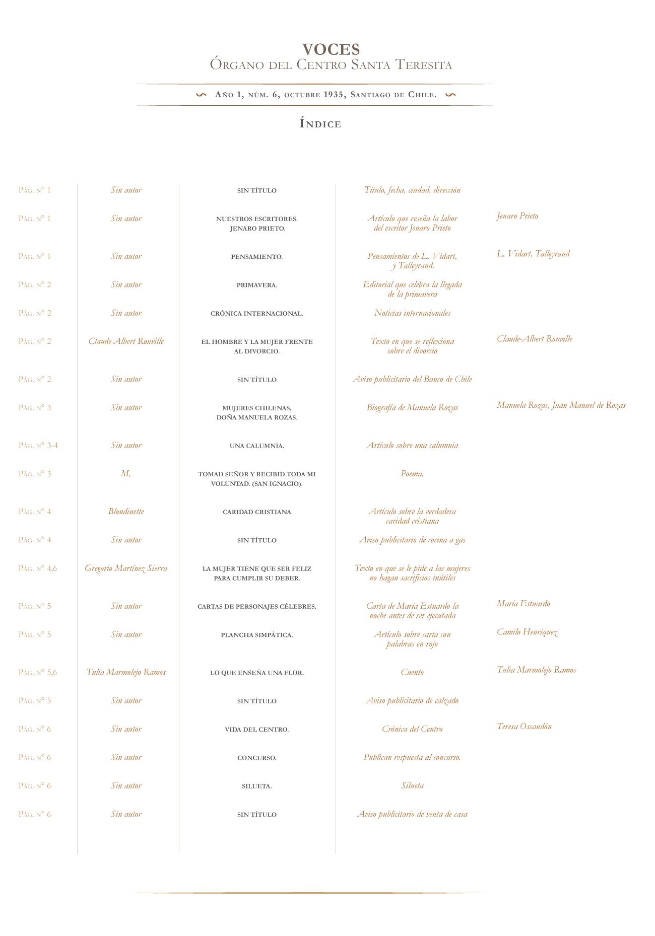 Voces nº 6