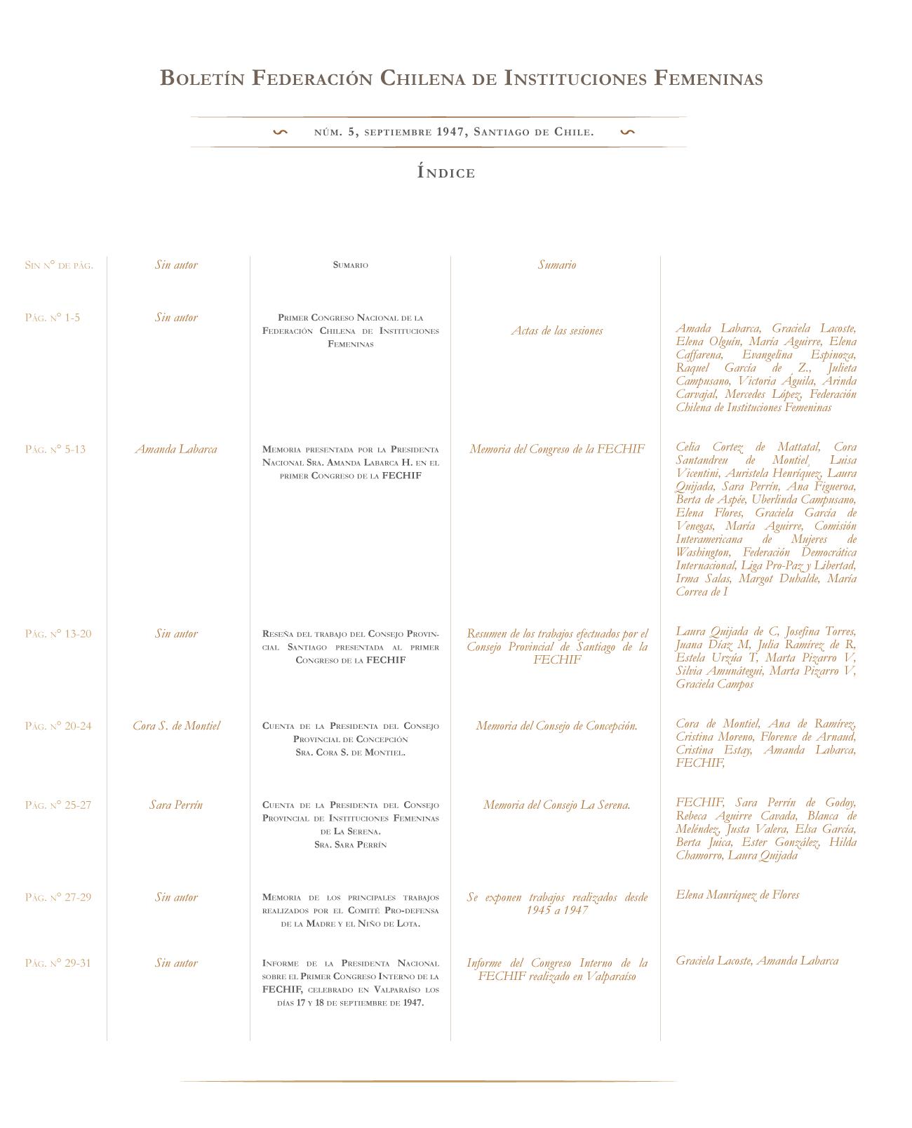 Boletín FECHIF Nº 5